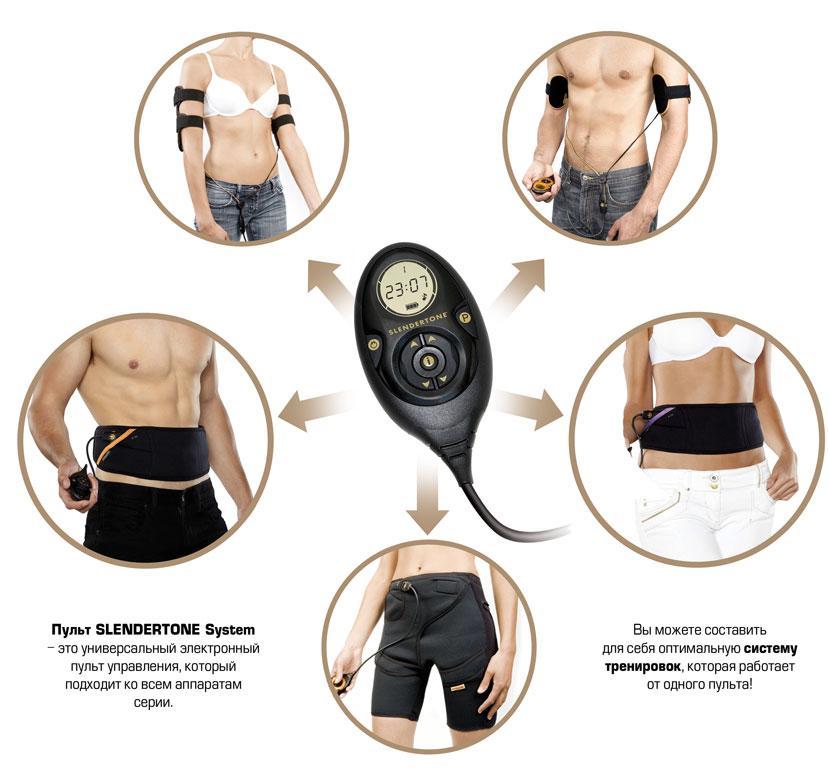 ab gymnic пояс для похудения 970