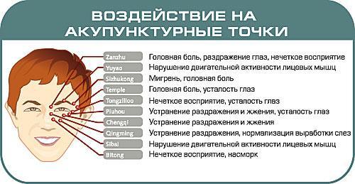 Прибор для массажа глаз ISEE