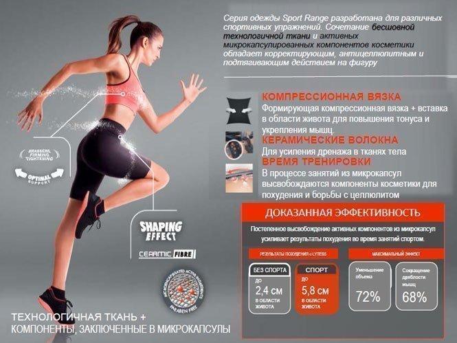 Спортивное белье для фитнеса - тренировки с умом! 2b7c8550448