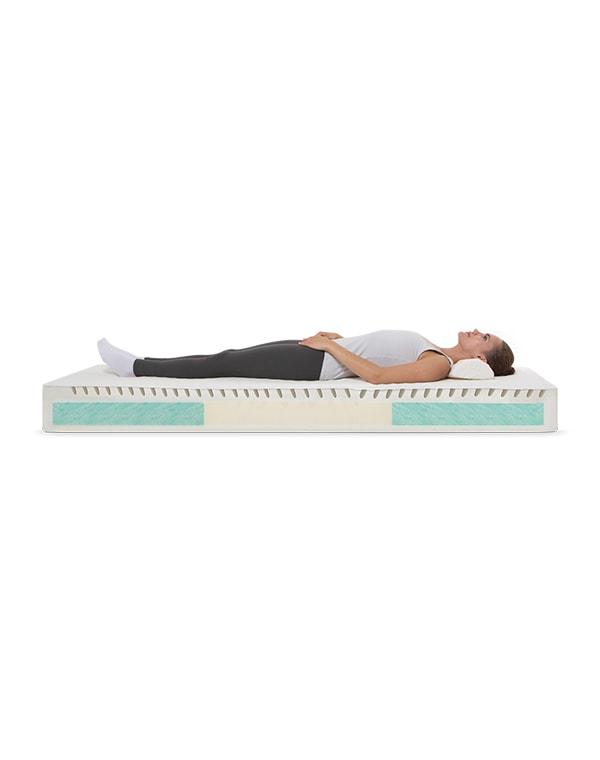 Матрас для ночного сна с силой вытяжения 5%, Detensor цены онлайн